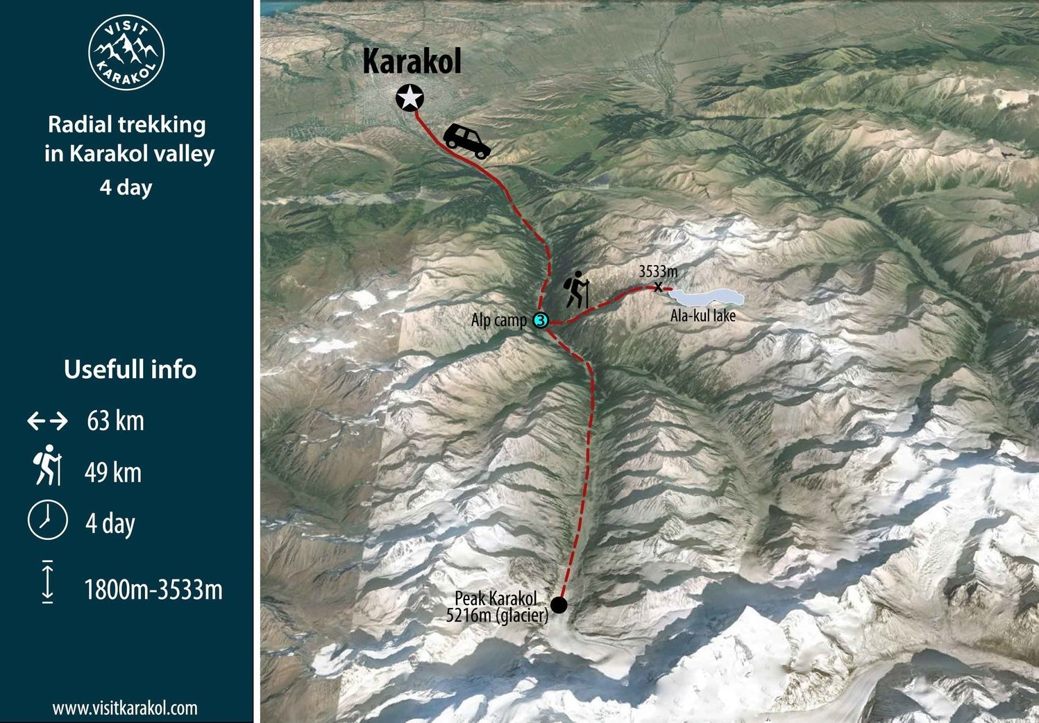 Map of trekking tour in Karakol, Kyrgyzstan